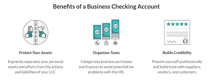 ZenBusines Business Checking Account Online Bank Radius