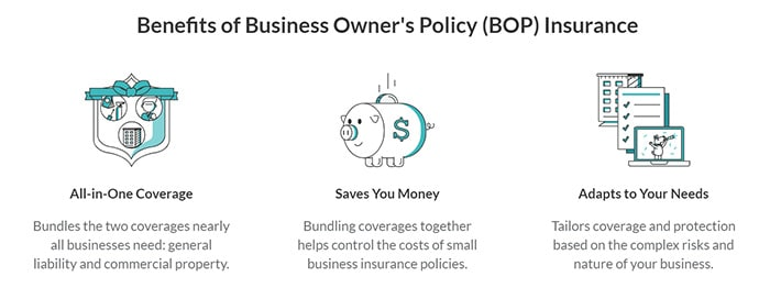 ZenBusines Business Owner Policy Free Insurance Quote