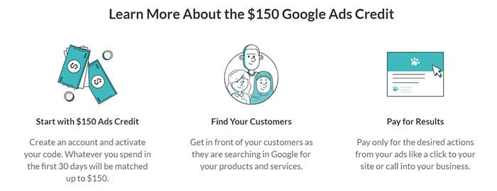 ZenBusiness $150 Ads Credit
