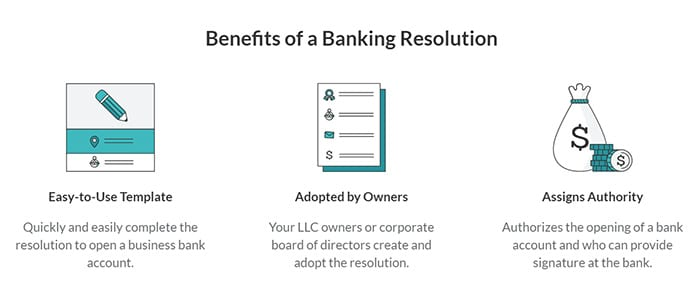 ZenBusiness Banking Resolution Template Service
