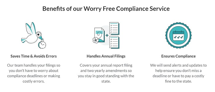 ZenBusiness Worry Free Compliance Service