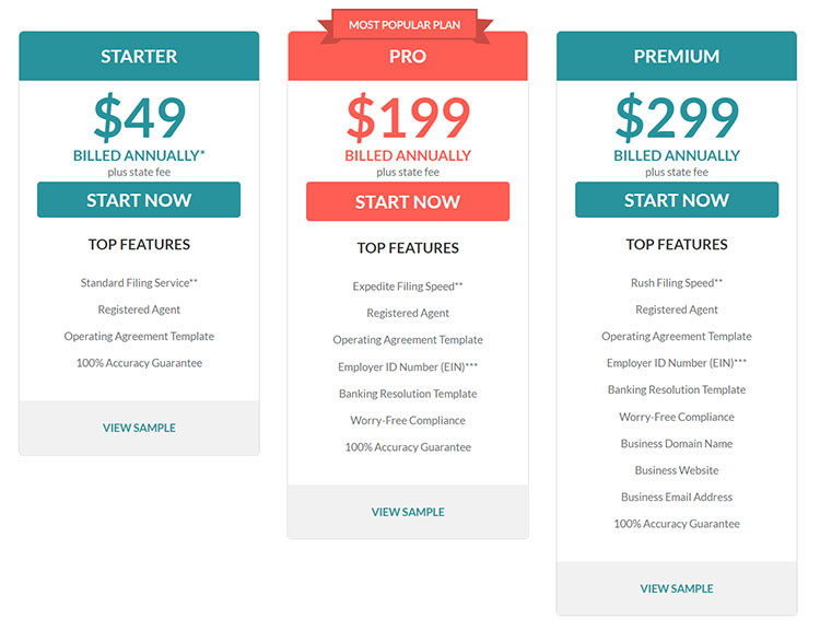 ZenBusiness Pricing Packages 2021