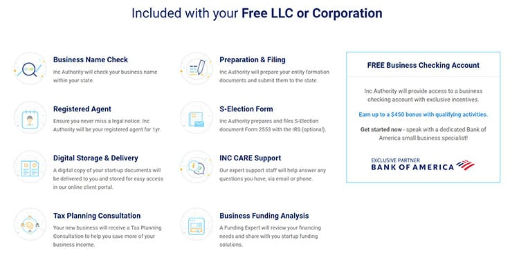 Inc Authority LLC Formation and Incorporation
