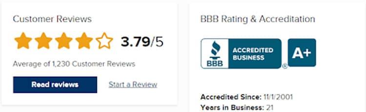 LegalZoom Better Business Bureau BBB Rating