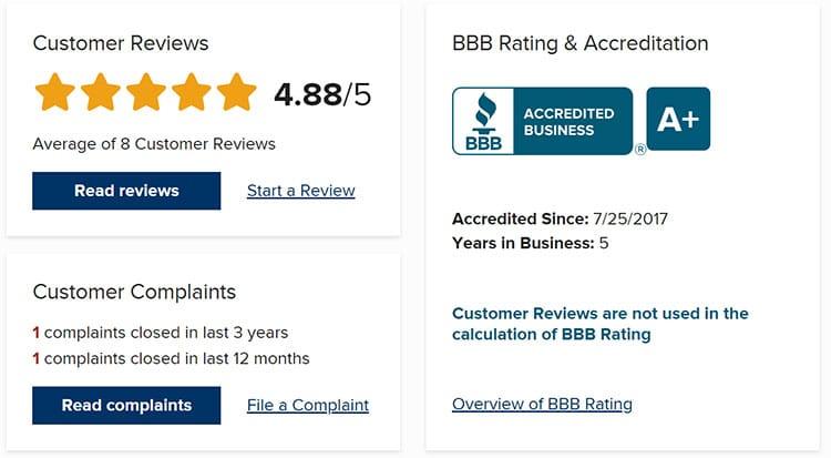 BetterLegal Better Business Bureau BBB Rating