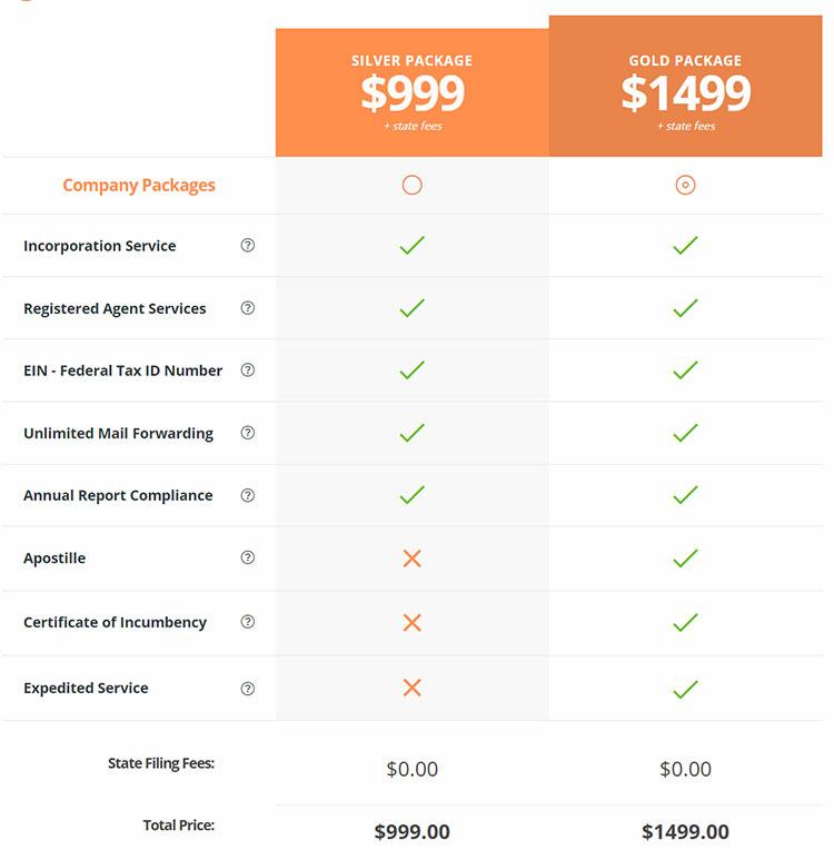 Active Filings International Pricing