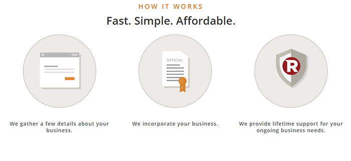 Rocket Lawyer LLC Formation How it works