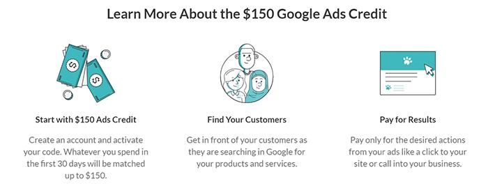 ZenBusiness 150 Ads Credit