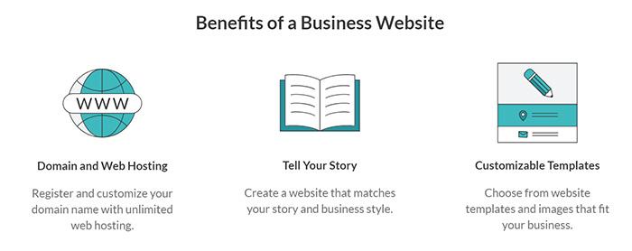 ZenBusiness Business Website Service